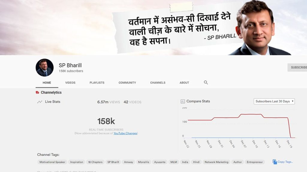 Top 10 Networker in India 2020 in Hindi
