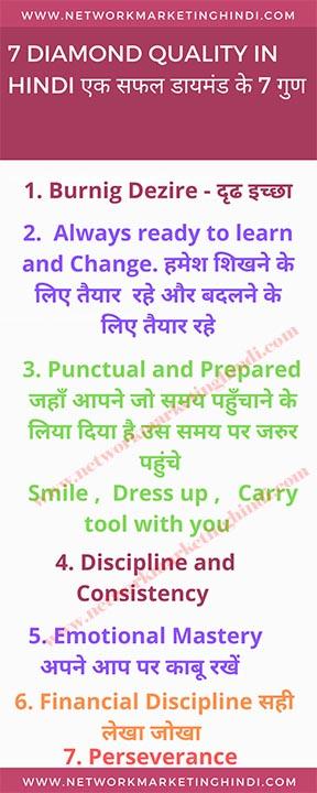 7 Diamond Quality in Hindi एक सफल डायमंड के 7 गुण