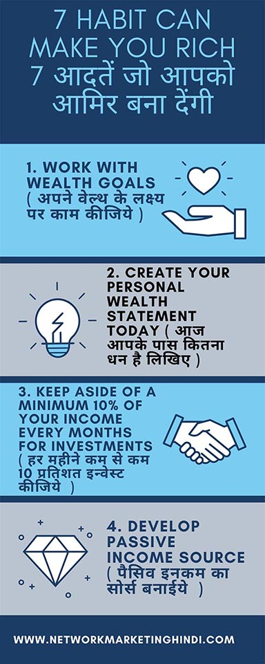 7 Habit Can Make you Rich in Hindi