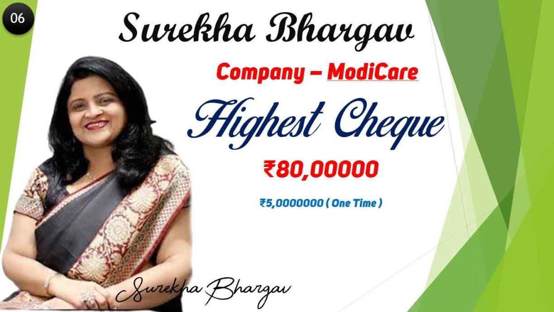 surekha bhargav modi care