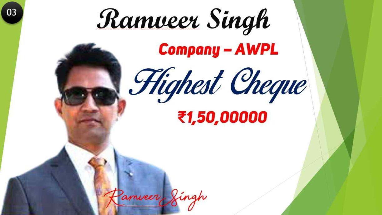 ramveer singh shiv kumar ( AWPL ) यानी कि Asclepius Wellness Private Limited