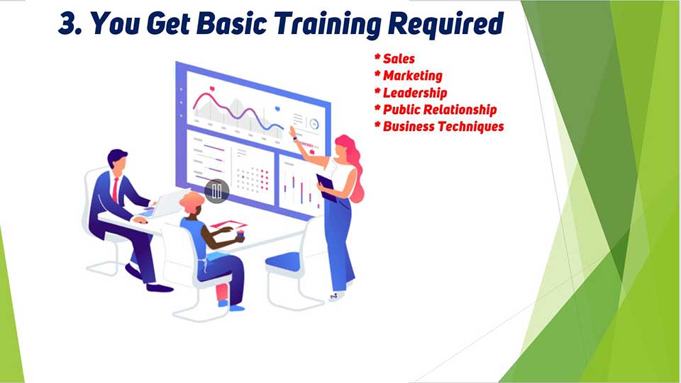 You Get Basic Training Required