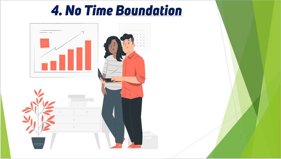 No Time Boundation