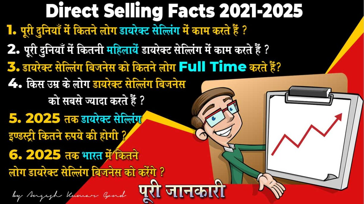 Direct Sellng or Network Markeitng Facts in Hindi 2021 to 2025 (2)