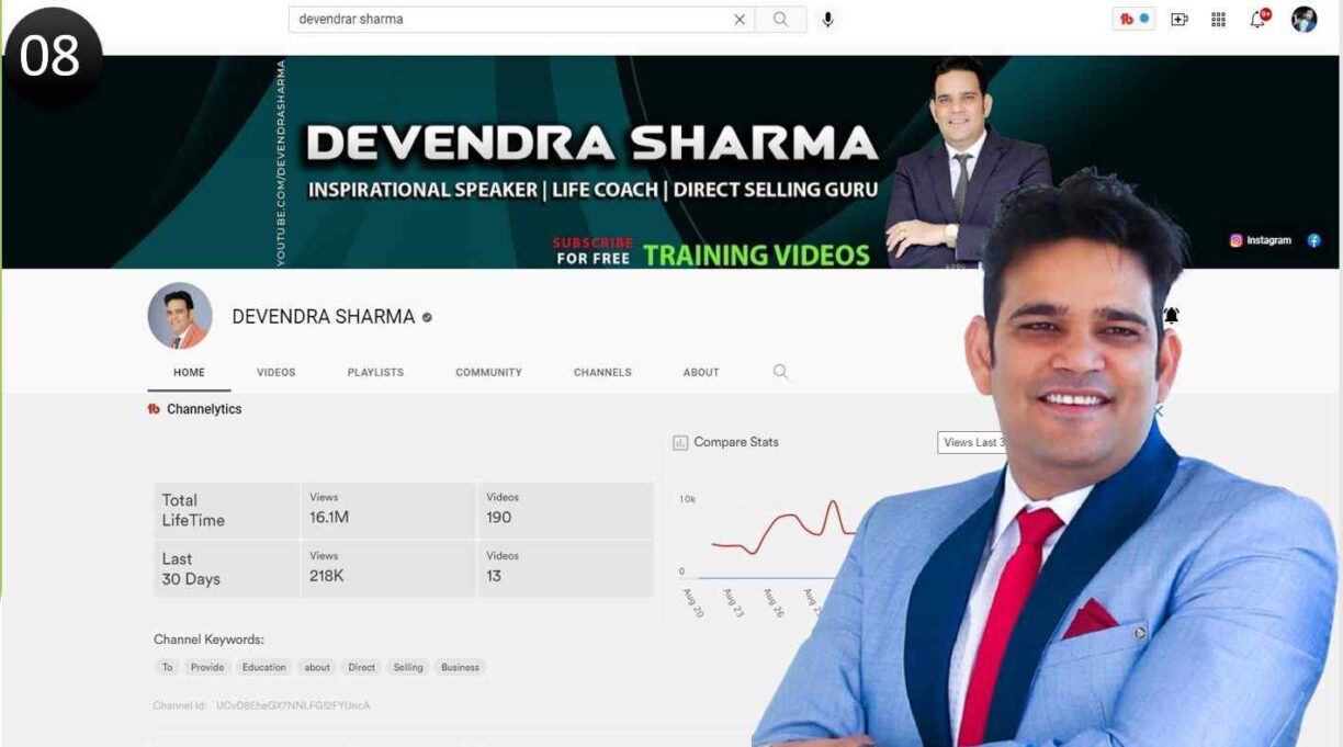 Top 10 Networker in India 2021